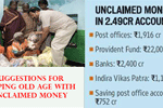 Suggestions are invited on utilization of deposits remained unclaimed with Post Office and Banks