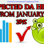 Latest position on Dearness Allowance from January 2015