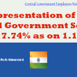 Representation-of-OBC-in-Central-Government-Services