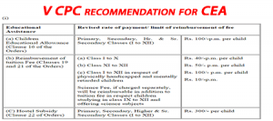 pay commission recommendation of CEA
