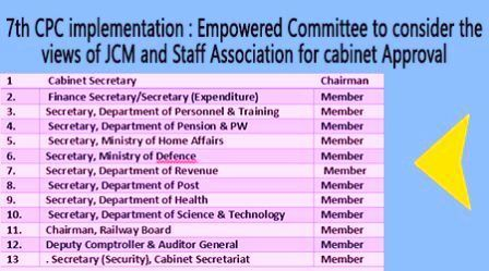 Latest 7th CPC News, NJCA Meeting, 7th Pay Commission