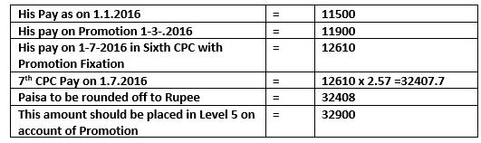 7th CPC Option Calculation