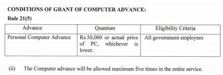 computer advance