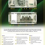 RBI issues Rs. 500 notes in new series