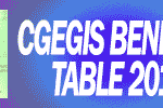 CGEGIS Benefits Table for Oct 2017 to Dec 2017