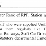 7th CPC Dress Allowance -Railway Board order