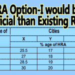 HRA Option-I would have been Beneficial than Existing Rates