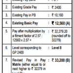 TN 7th CPC Pay Revision -Junior Asst Pay Fixation Example