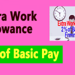 Extra Work Allowance on abolition of existing Library Allowance