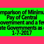 7th CPC Minimum Pay Calculation Comparison with few State Governments