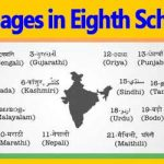 Languages Included in Eighth Schedule of Constitution of India