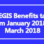 CGEGIS Benefits table from January 2018 to March 2018