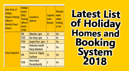 Latest List of Holiday Homes and Booking System