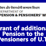 Additional pension to the pensioners