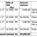Reimbursement of Children Education Allowance for 2017-18