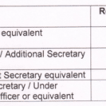Reimbursement in respect of Newspapers purchased to Officers