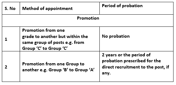 Probation Period on Promotion
