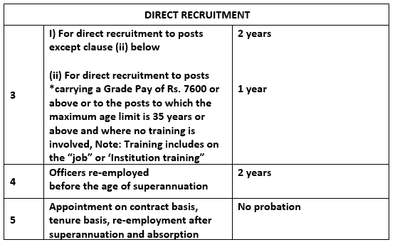 Probation period for Direct recruitment