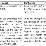 Promotion Pay Fixation Option from Increment Date Clarification