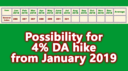 Possibility for 4 Percent DA hike from January 2019