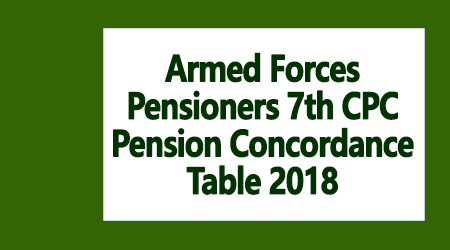 Armed Forces Pensioners 7th CPC Pension Concordance Table 2018