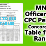 MNS Officers 7th CPC Pension Concordance Table for all Ranks