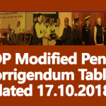 OROP Modified Pension Tables dated 17.10.2018