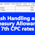 Cash Handling and Treasury Allowance 7th CPC rates