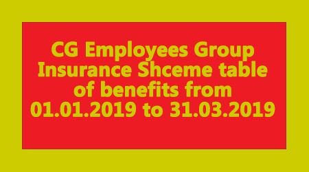 CG Employees Group Insurance Shceme table of benefits from 01.01.2019 to 31.03.2019