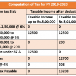 Income Tax Slab 2019
