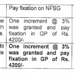 DoPT seeks data regarding Pay Fixation for Promotion to whom already granted benefit under MACP