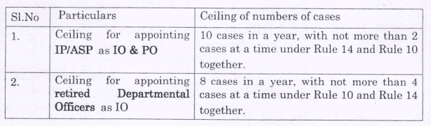 Restrictions under Rule 10 of GDS Conduct Rules for appearing disciplinary cases