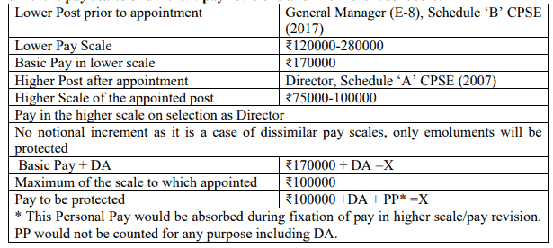 below Board level to a Board level post in different CPSE in different pay scales of different pay revisions
