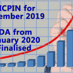 AICPIN for December 2019