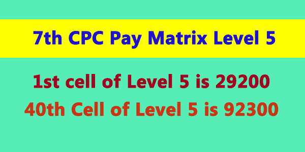 Level 5 in 7th CPC Pay Matrix