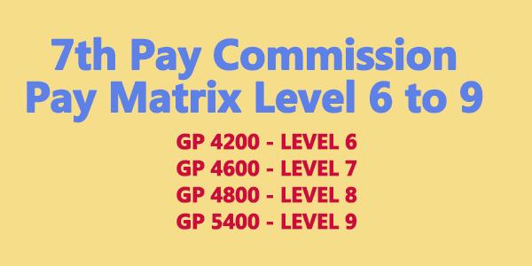 pay matrix Levels