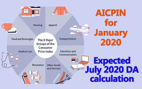 AICPIN for January 2020 | July DA calculation Sheet 2020