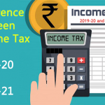 Difference between Income Tax Slabs 2019-20 and 2020-21