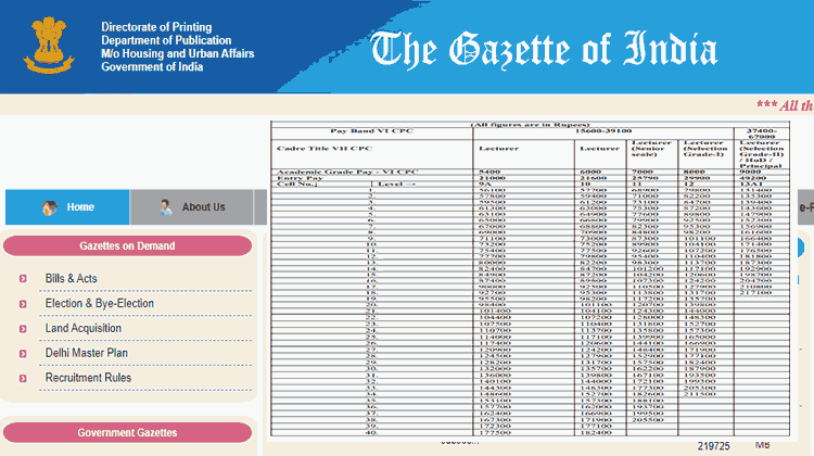 7th CPC Pay Matrix Table for Lecturer of Diploma Institutions 2020