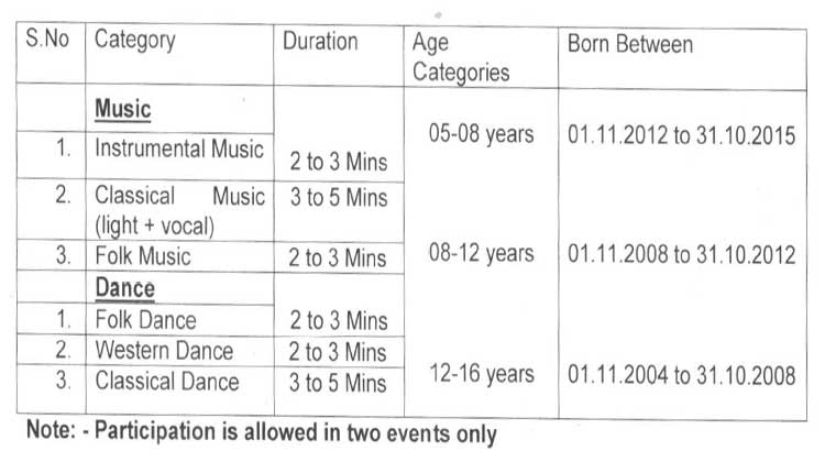 Circular for All India Music and Dance Competition 2020 for the Wards of Central Govt Employees