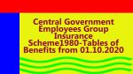 Central Government Employees Group Insurance Scheme1980-Tables of Benefits from 01.10.2020 to 31.12.2020