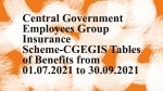 Central Government Employees Group Insurance Scheme-CGEGIS Tables of Benefits from 01.07.2021 to 30.09.2021